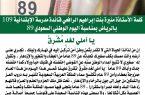 كلمة الأستاذة منيرة بنت إبراهيم الرافعي قائدة مدرسة الإبتدائية ١٠٩ بالرياض بمناسبة اليوم الوطني السعودي ٨٩