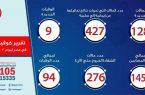 مصر ..وزيرة الصحة: نقل الحالات البسيطة إكلينيكيًا إلى مدن جامعية