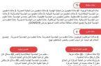 الكويت تسجل حالتي وفاة بكورونا خلال 24 ساعة