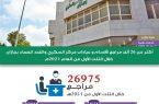أكثر من 26900 مستفيد من خدمات مركز السكري والغدد الصماء بجازان
