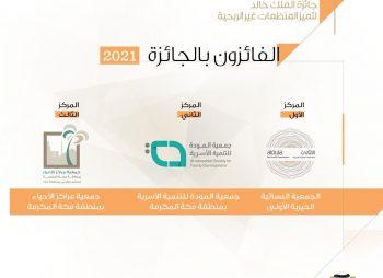 الجمعية الخيرية النسائية الأولى بجده تفوز بجائزة الملك خالد