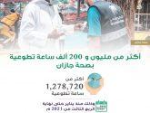 أكثر من مليون و 200 ألف ساعة تطوعية بصحة جازان